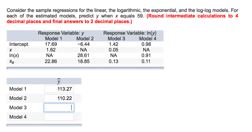 Solved: Consider The Sample Regressions For The Linear, Th