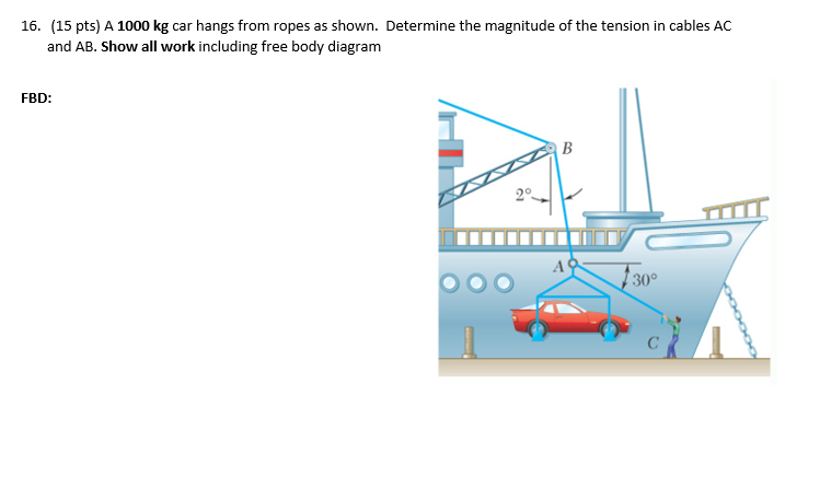 (15 pts) a 1000 kg car hangs from ropes as shown