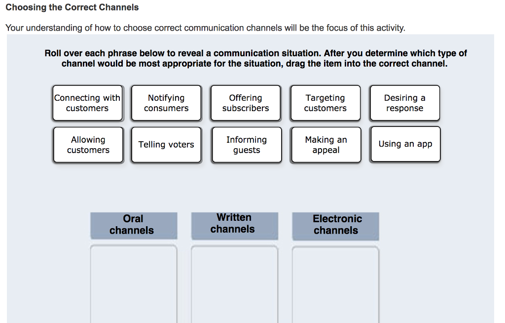 communication through electronic channels