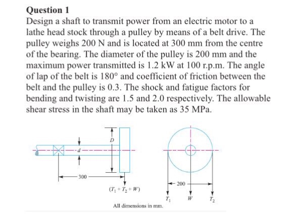 Solved: Question 1 Design A Shaft To Transmit Power From A