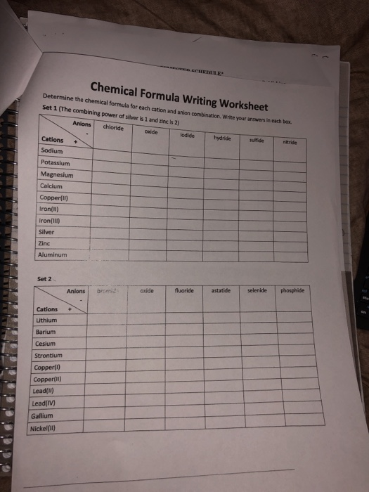 Solved: Chemical Formula Writing Worksheet Determine The C ...