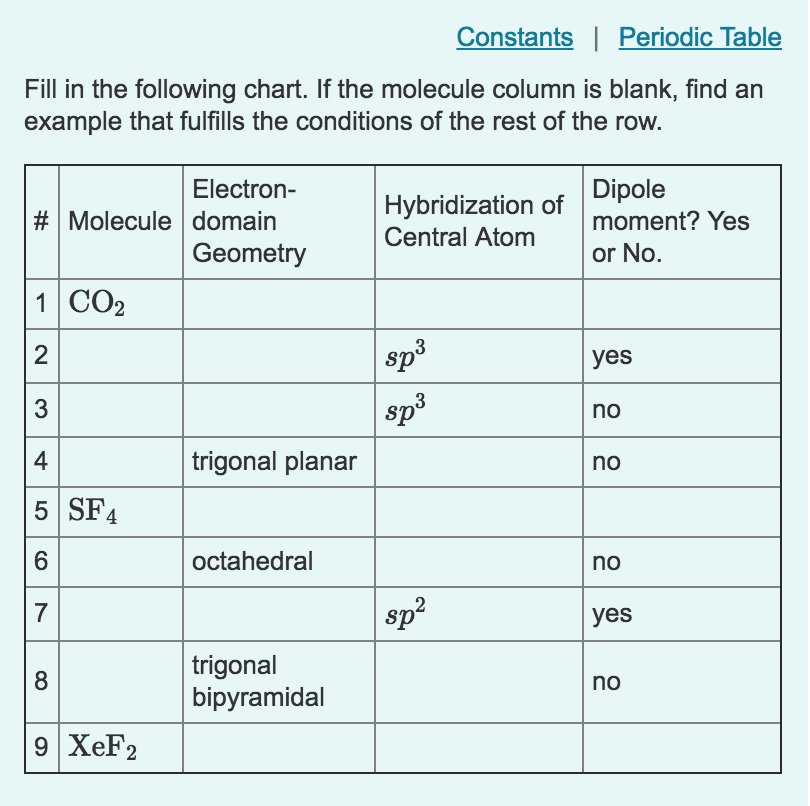 Solved: Constants Periodic Table Fill In The Following Cha ...Xef2 Hybridization Of Central Atom