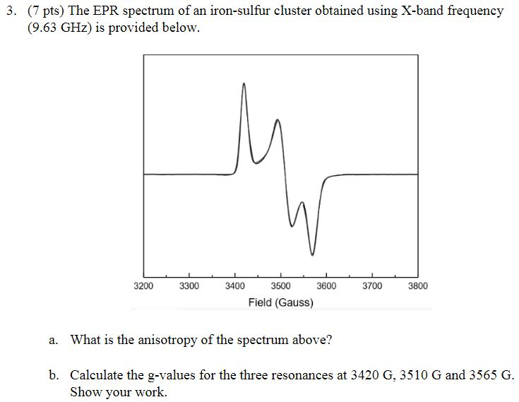 7 Pts The Epr Spectrum Of An Iron Sulfur C Er Obtained Using X