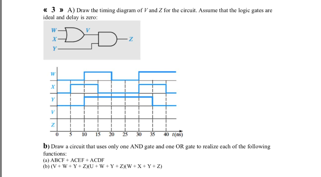 solved 3 a) draw the timing diagram of v and z for th Logic Timing Diagrams logic timing diagrams wiring diagram