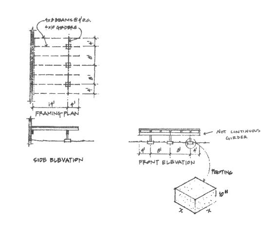 the figures below show the framing for a small deck addition to a  residence  assuming the soil bearing capacity of 3000 psf is known from a  geotechnical