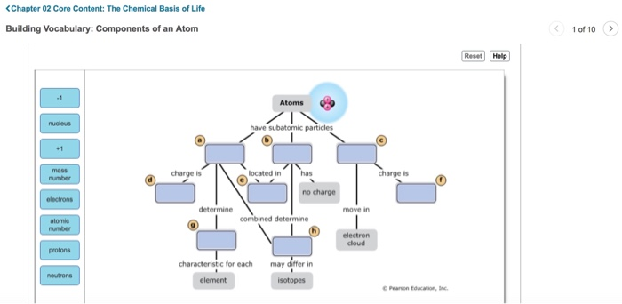 Solved  Chapter 02 Core Content  The Chemical Basis Of Lif