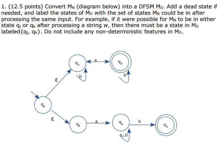 1 125 Points Convert Mn Diagram Below Into A Chegg