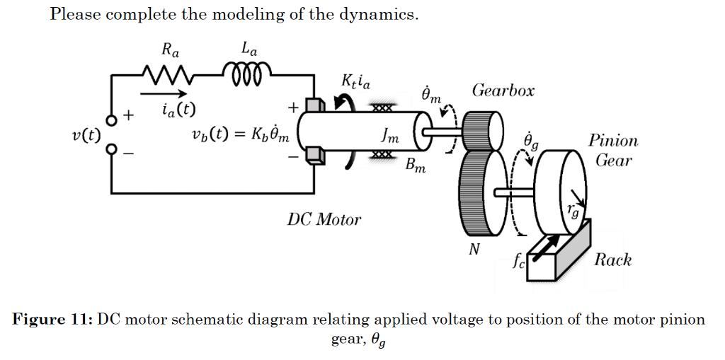 Dc Motor Schematic Diagram