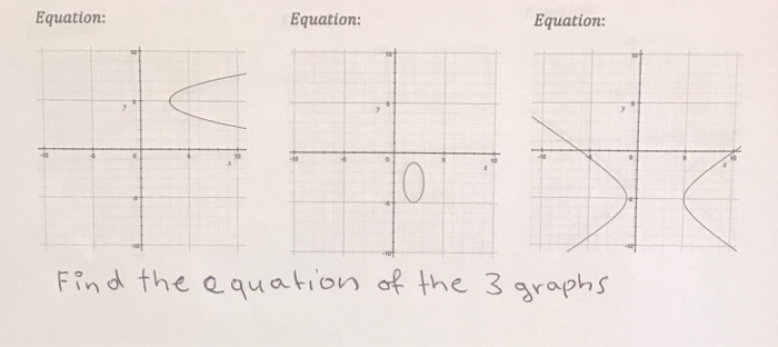 Equation Equation: Equation Fin d the equation of the 3 graph s
