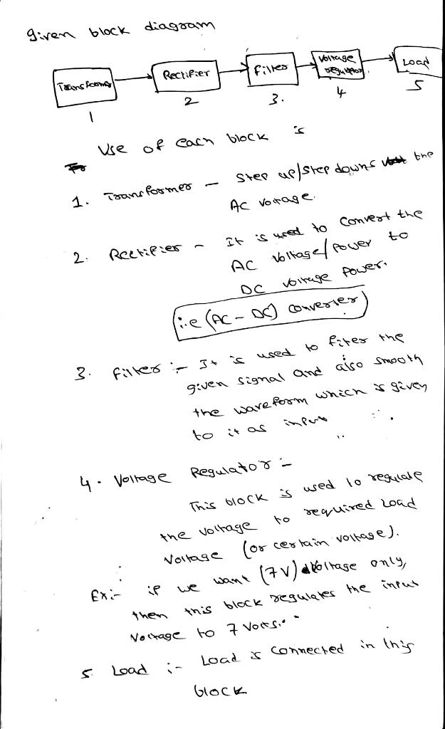 Writing Block Diagram