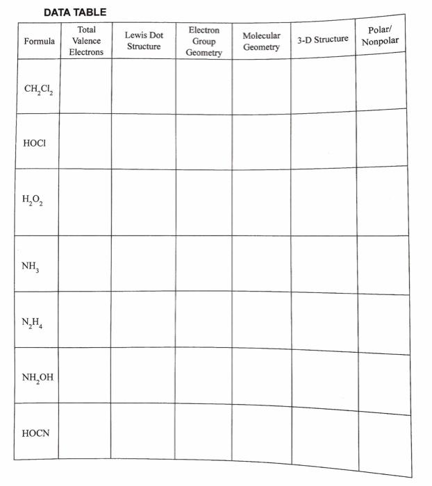 Solved Data Table Total Lewis Dot Groupgeometry Formula V