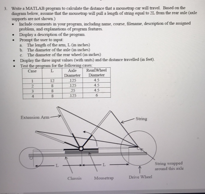 3 write a matlab program to calculate the distanc chegg com rh chegg com mousetrap car free body diagram mousetrap car free body diagram