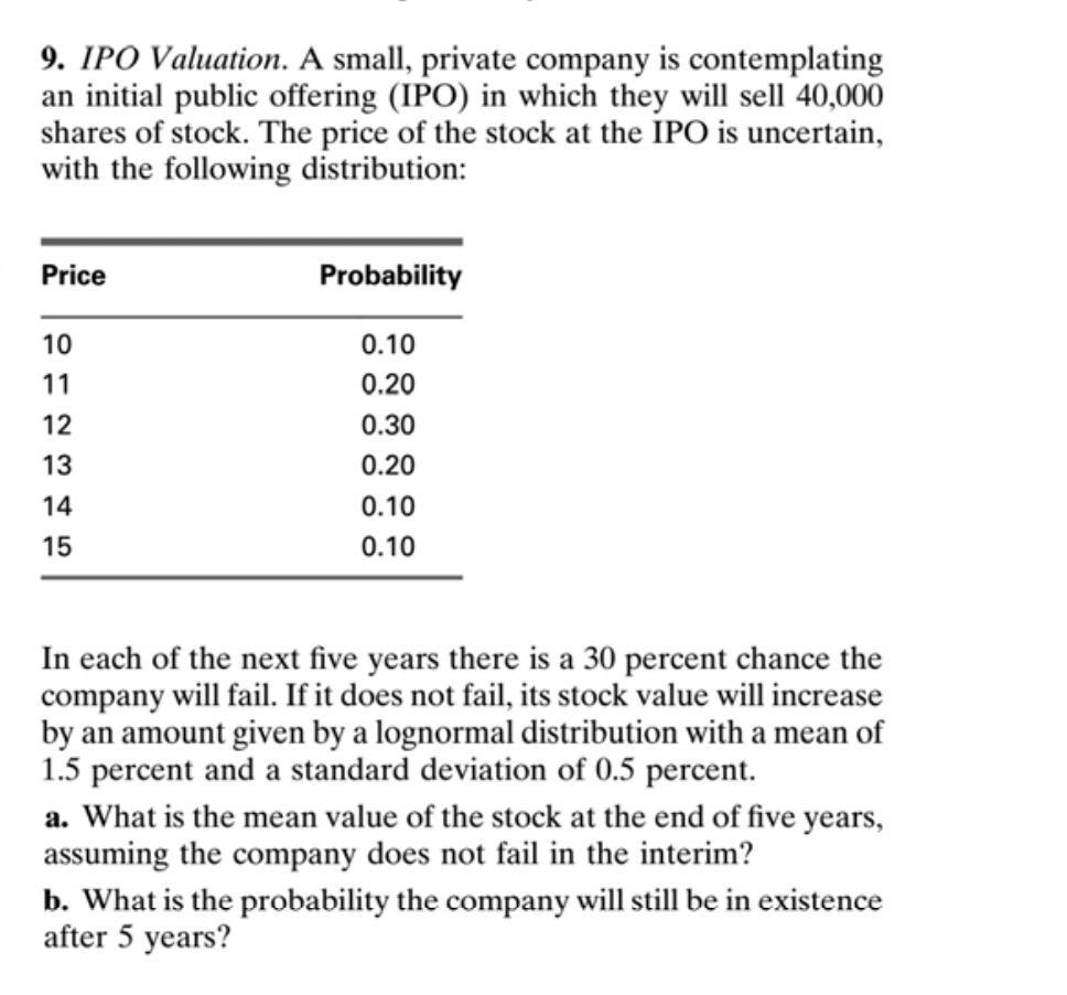 Ipo Valuation Model Excel
