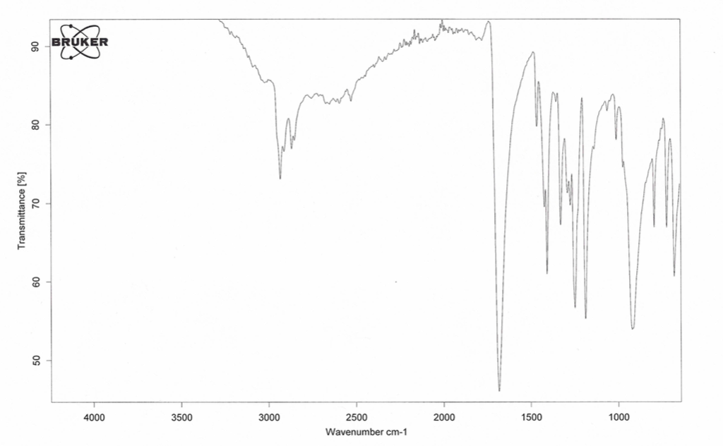 IR NMR Mass Spec By Looking At The And M