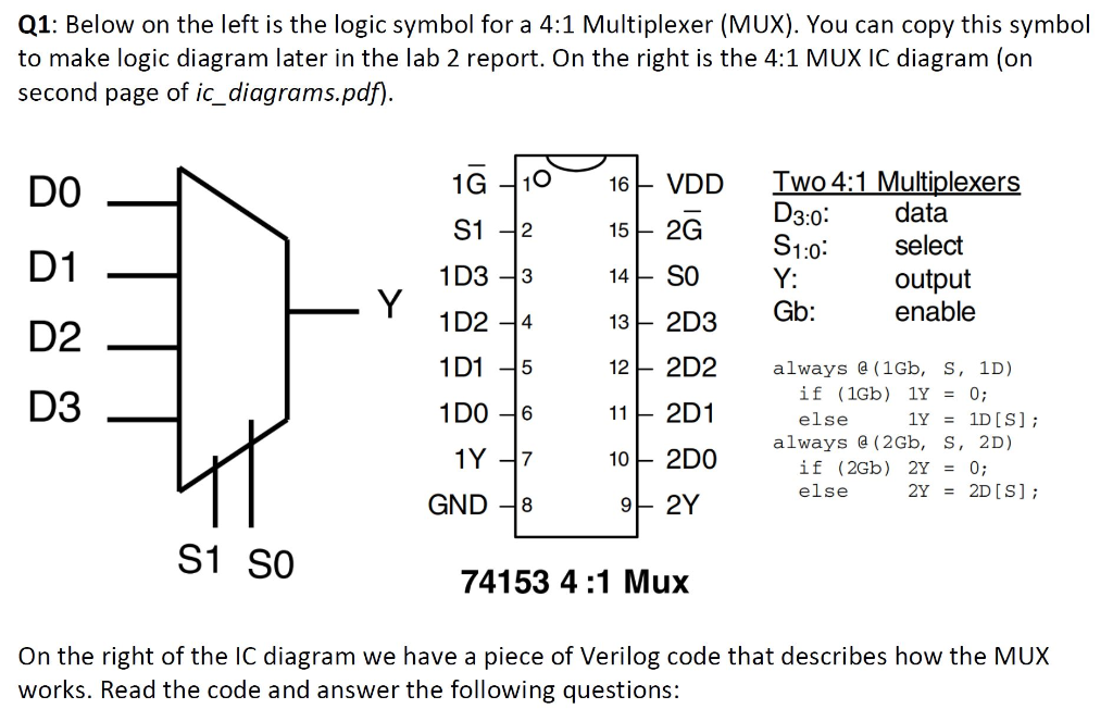 q1: below on the left is the logic symbol for a 4:1 multiplexer