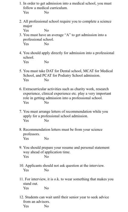 Solved: 1  In Order To Get Admission Into A Medical School