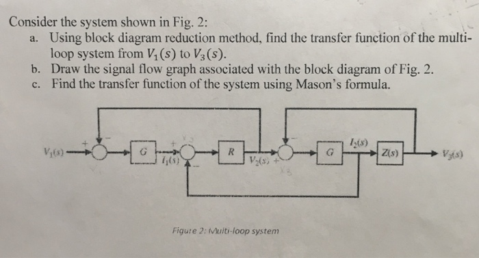 consider the system shown in fig  2: using block diagram reduction method,  find