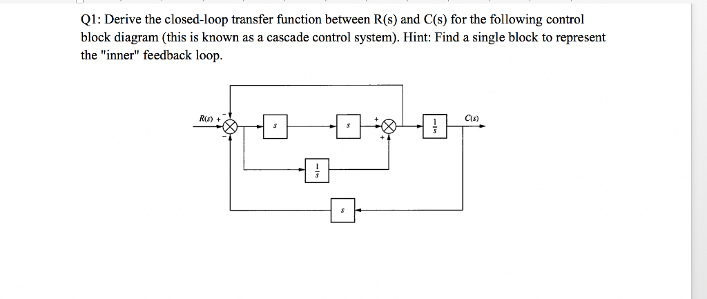Q1: Derive The Closed-loop Transfer Function Betwe... | Chegg.com