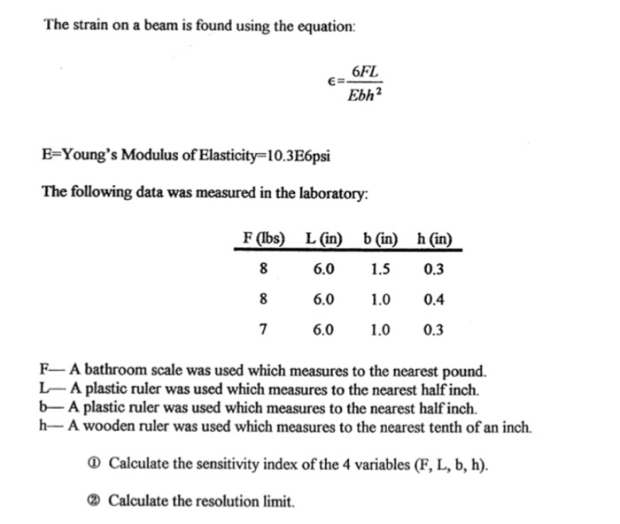 The Strain On A Beam Is Found Using The Equation Chegg Com