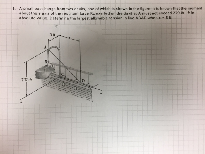 Mechanical engineering archive february 04 2018 chegg a small boat hangs from two davits one of which is shown in the figure fandeluxe Gallery