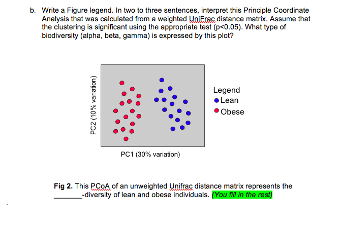 Solved: Write A Figure Legend  In Two To Three Sentences