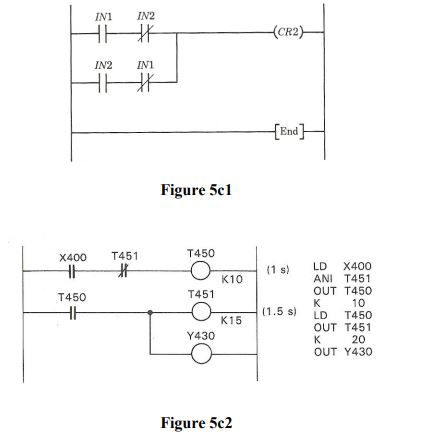 solved question !5 (a) draw a ladder diagram for a latch Self-Latching Relay Circuit Diagram ladder diagram for a latch circuit and write in in2 (cr2) in2 ini [end) figure 5cl t450 x400 t451 1