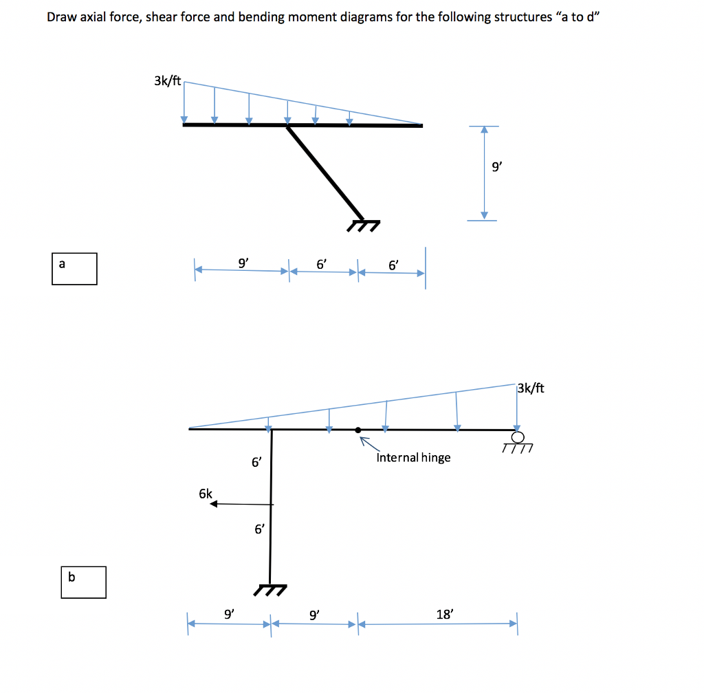 Solved Draw Axial Force Shear And Bending Moment D Drawing Diagrams Please Clear Steps For The Following Structures A To