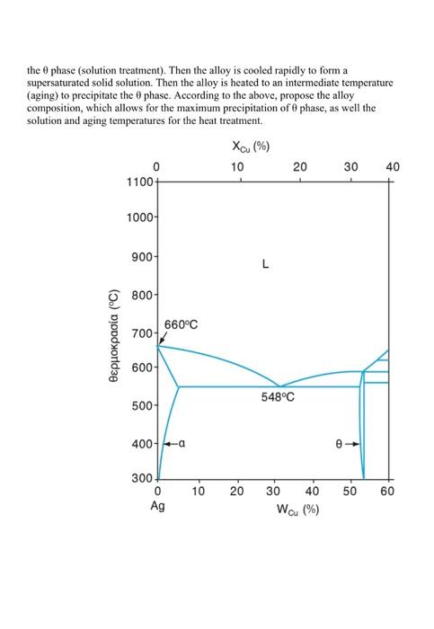 Homework2 Phase Diagrams Problem1 Consider The Ag Chegg