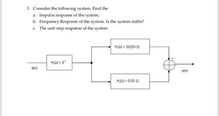 3. Consider the following system. Find the Impulse response of the system. a. b. Frequency Response of the system. Is the system stable c. The unit step response of the system 2(z) 3Z/(Z+1) x(n) y(n)