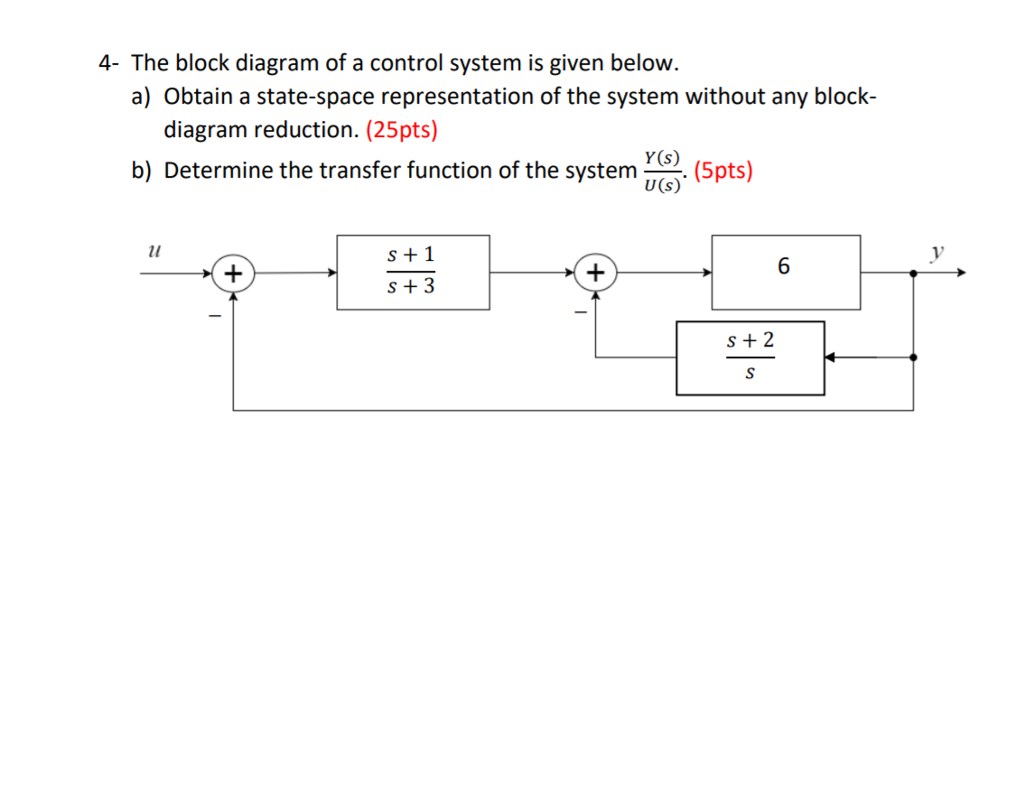 4- The block diagram of a control system is given below. a) Obtain