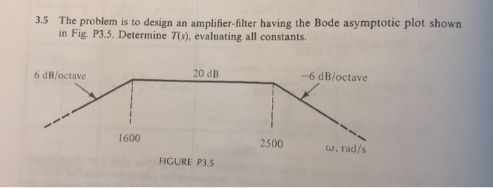 Solved: 3 5 The Problem Is To Design An Amplifier-filter H