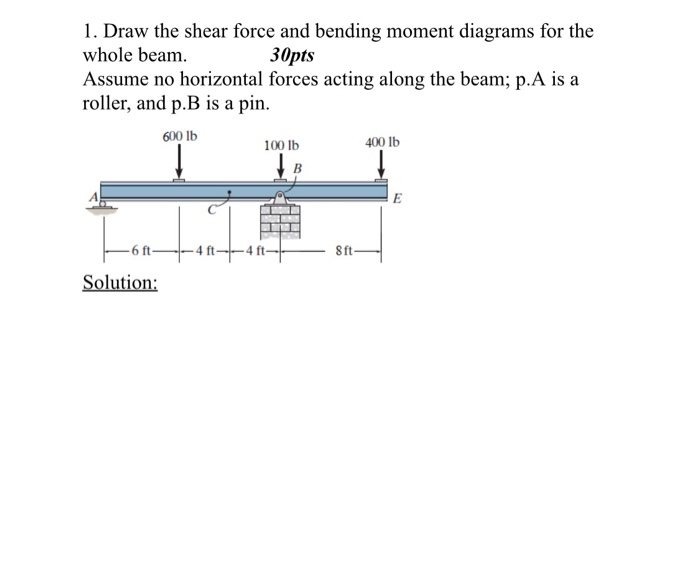 solved 1 draw the shear force and bending moment diagram rh chegg com