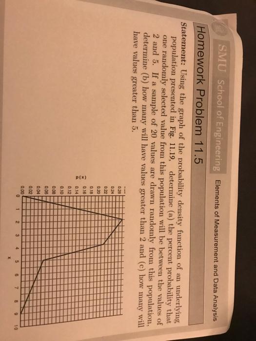 Solved Smu School Of Engineering Elements Of Measurement