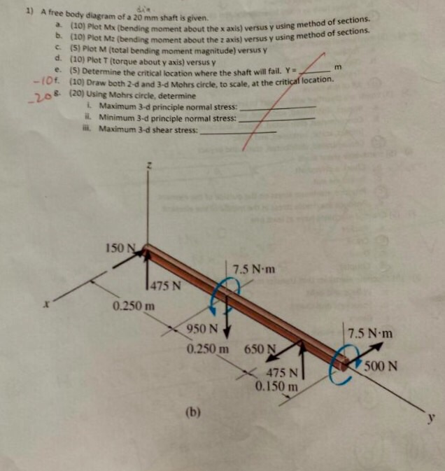 Solved  A Free Body Diagram Of A 20 Mm Shaft Is Given  Plo