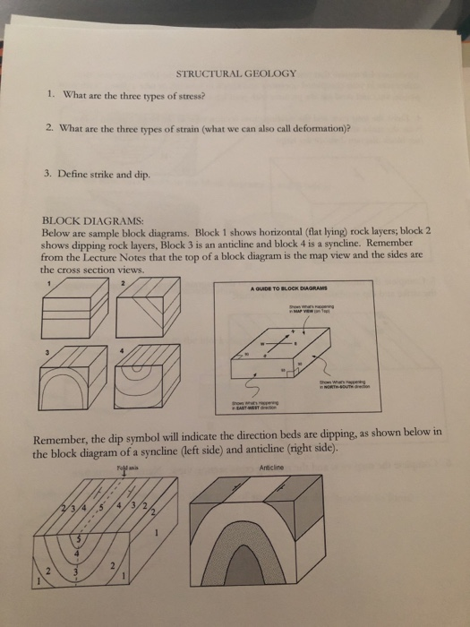 Solved: STRUCTURAL GEOLOGY 1. What Are The Three Types Of ... | Chegg.comChegg