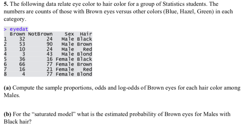 Solved 5 The Following Data Relate Eye Color To Hair Col