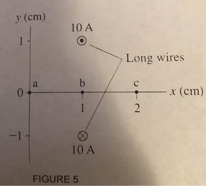 Solved: Calculate The Magnetic Field Strength And Directio