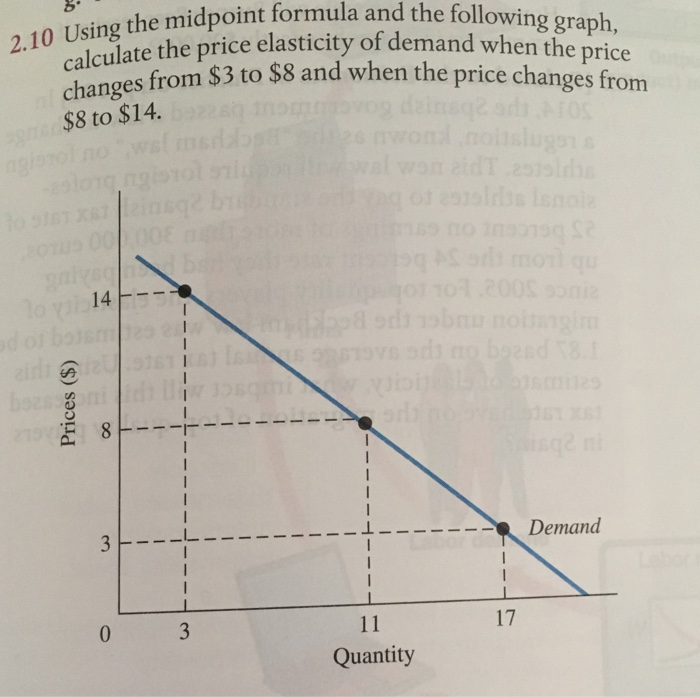 Solved Using The Midpoint Formula And The Following Graph