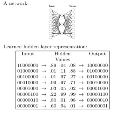 Please Use A Computer Programming Language (Matlab    | Chegg com