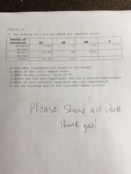 Solved: Chapter 12 4  The Results Ot A One-way ANOVA Are R