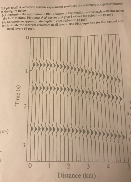 Solved: (17 Pts Total) A Reflection Seismic Experiment Pro