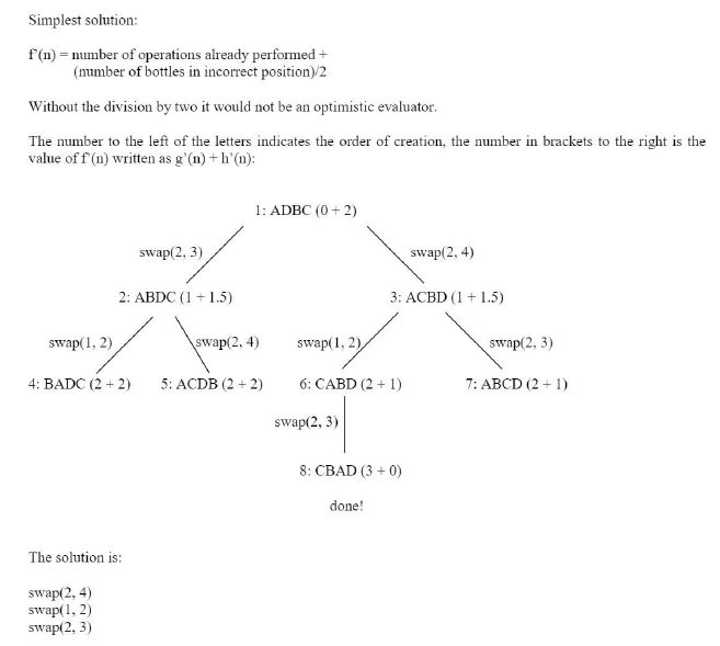 Solved: data structures question example problem with solu.