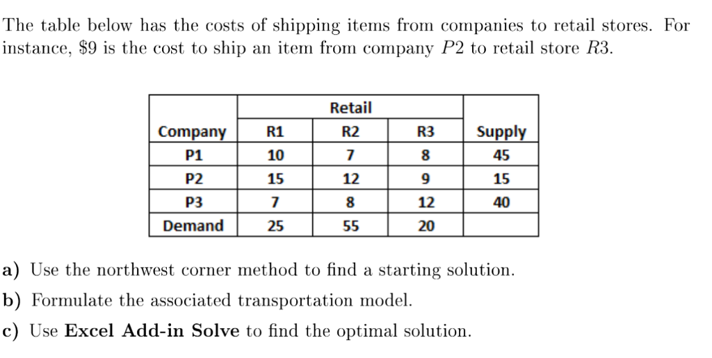 Solved: The Table Below Has The Costs Of Shipping Items Fr