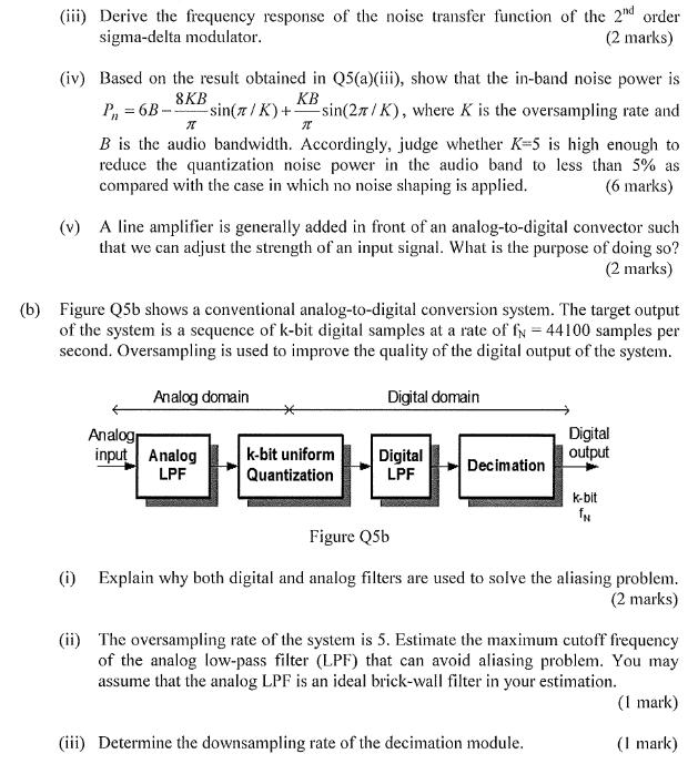 Brilliant Figure Q5A Shows The Block Diagram Of A Noise Shap Chegg Com Wiring Digital Resources Bioskbiperorg