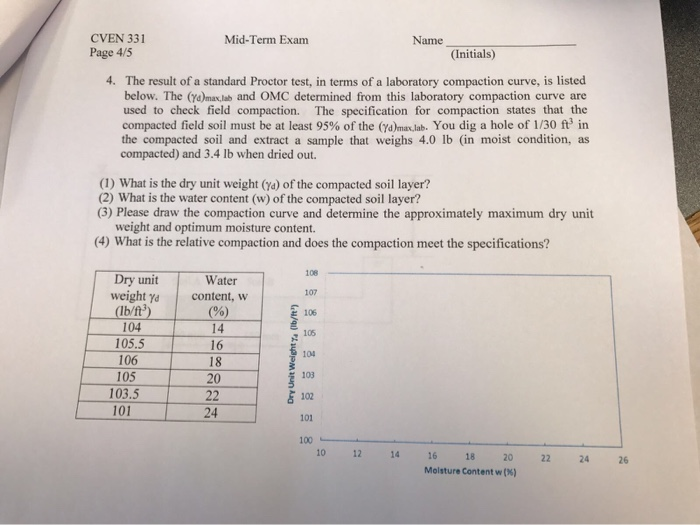 Solved: CVEN 331 Page 4/5 Mid-Term Exam Name (Initials) 4
