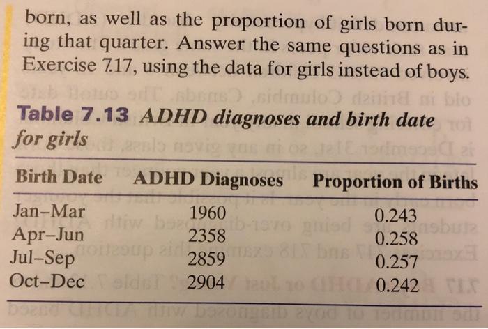 problemer dating noen med ADHD morsomme forskjeller mellom dating og ekteskap