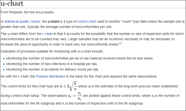 Question U Chart From Wikipedia The Free Encyclopedia In Statistical Quality Control Is A Ty