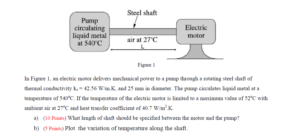 Steel shaft Pump circulating liquid metal at 540 C Electric motor air at 27°C Figure 1 In Figure 1, an electric motor delivers mechanical power to a pump through a rotating steel shaft of thermal conductivity k, 42.56 W/m.K, and 25 mm in diameter. The pump circulates liquid metal at a temperature of 540°C. If the temperature of the electric motor is limited to a maximum value of 52°C with ambient air at 27°C and heat transfer coefficient of 40.7 W/m2K. a) b) (10 Points) What length of shaft should be specified between the motor and the pump? (5 Points) Plot the variation of temperature along the shaft.