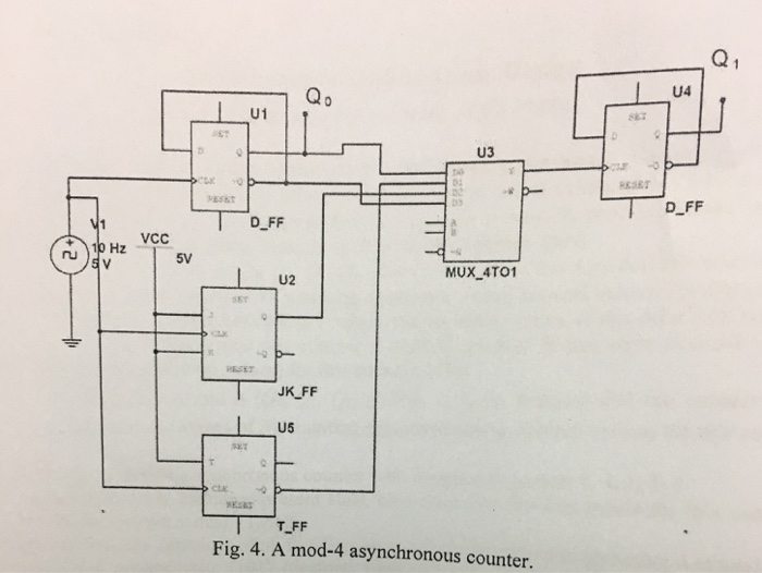 Solved: 6  Fig  4 Is A Mod-4 Asynchronous Counter By Using