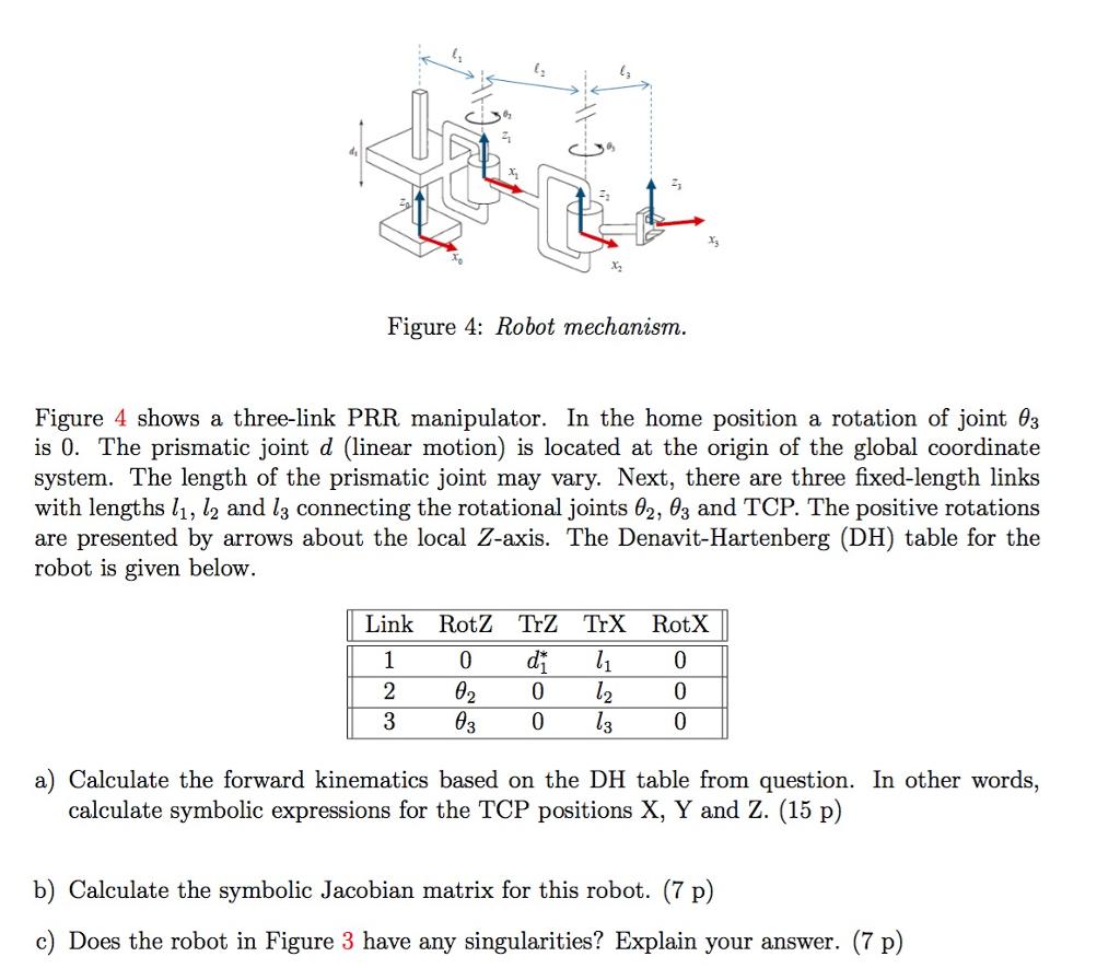 Solved: Figure 4: Robot Mechanism Figure 4 Shows A Three-l
